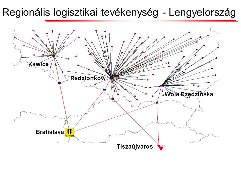 Regionális logisztikai tevékenység - Lengyelország
