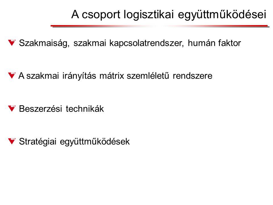A csoport logisztikai együttműködései