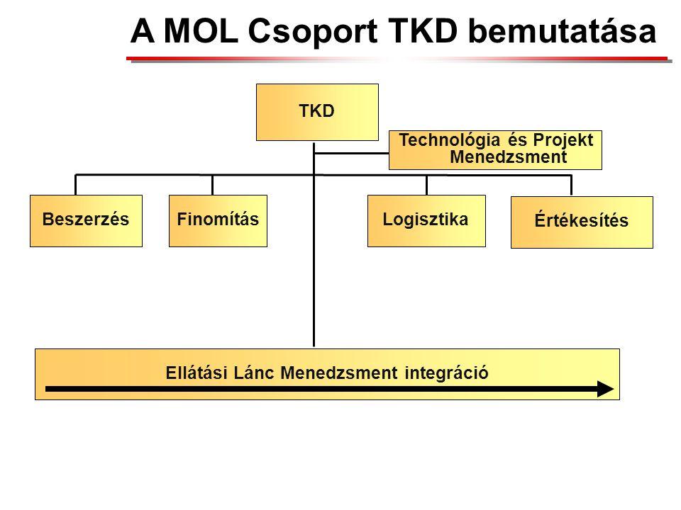 A MOL Csoport TKD bemutatása