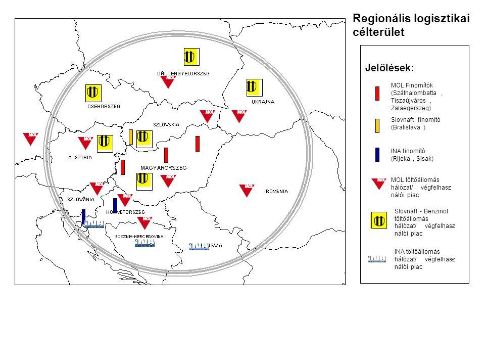 Regionális logisztikai célterület