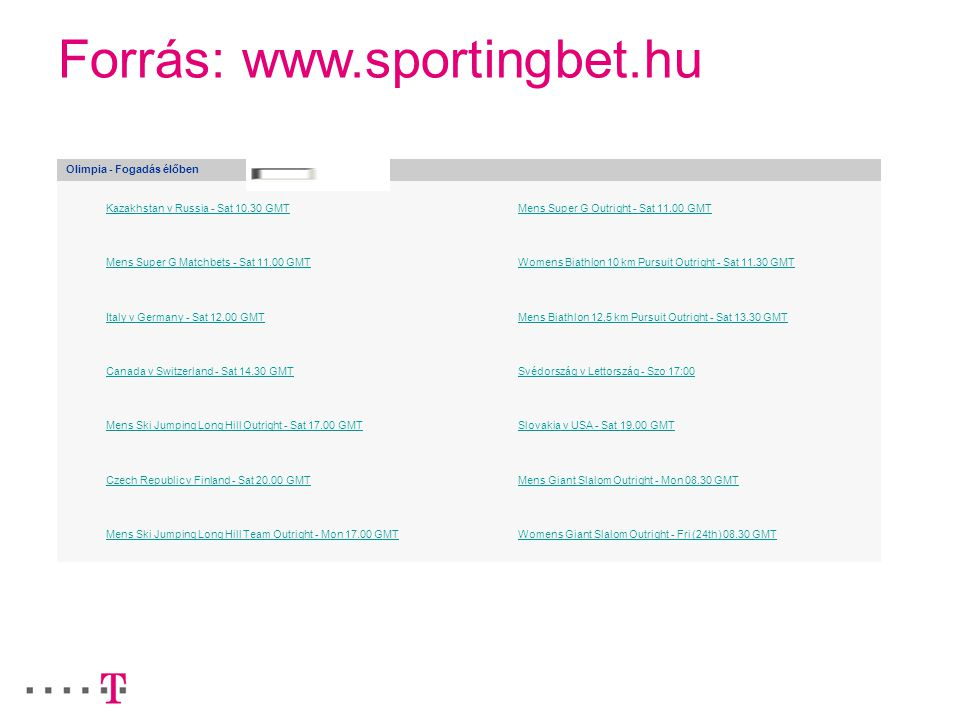 Forrás: www.sportingbet.hu
