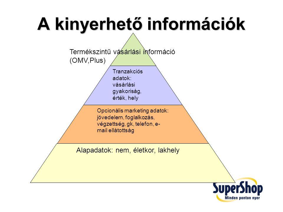 A kinyerhető információk