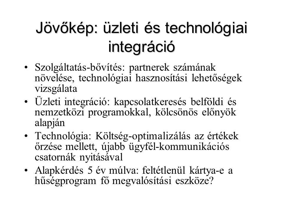 Jövőkép: üzleti és technológiai integráció