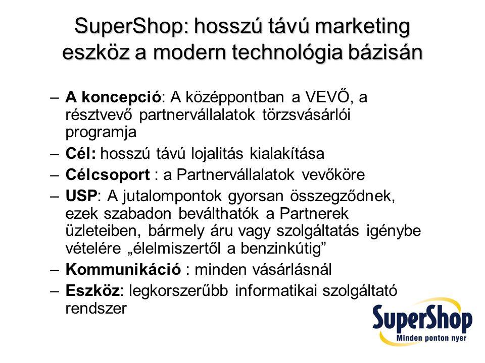 SuperShop: hosszú távú marketing eszköz a modern technológia bázisán