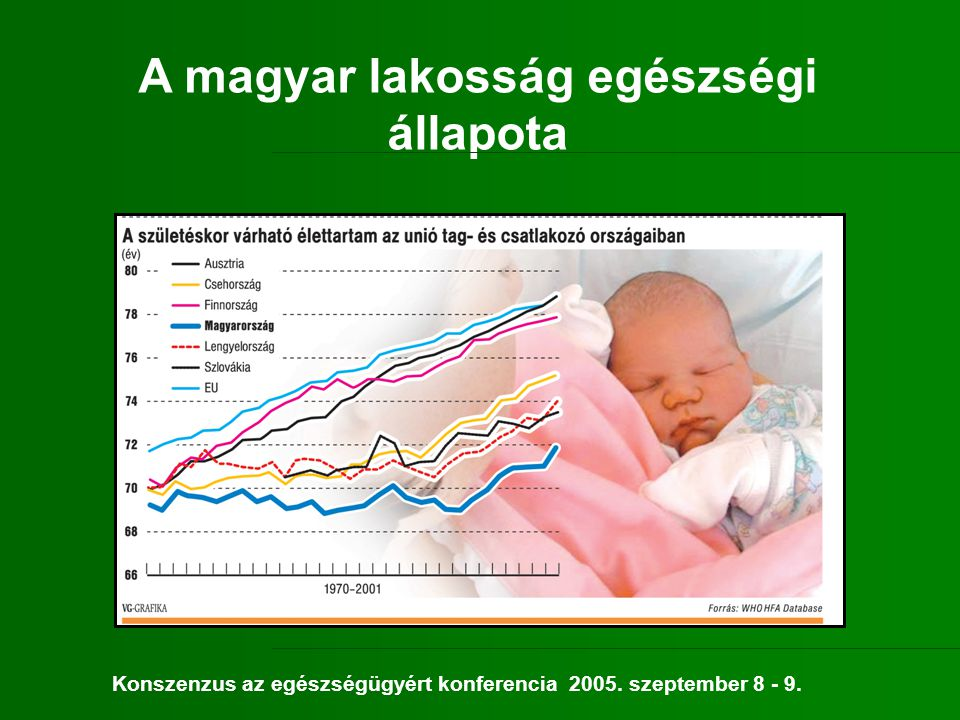 A magyar lakosság egészségi állapota