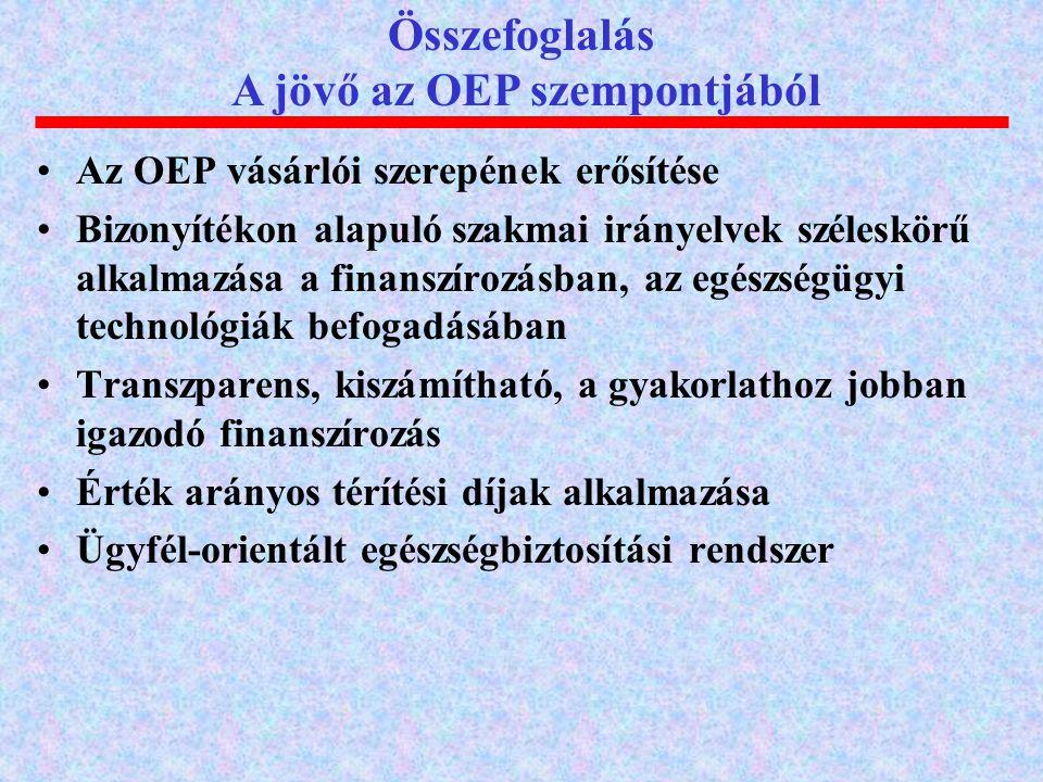 Összefoglalás A jövő az OEP szempontjából