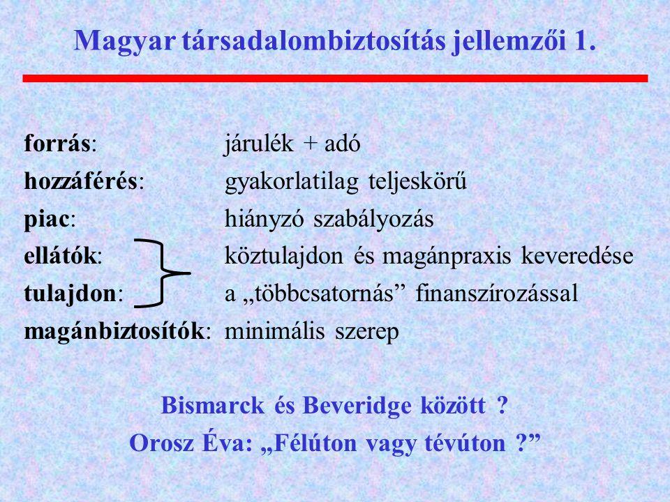 Magyar társadalombiztosítás jellemzői 1.