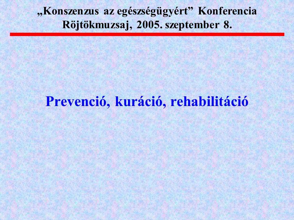 Prevenció, kuráció, rehabilitáció