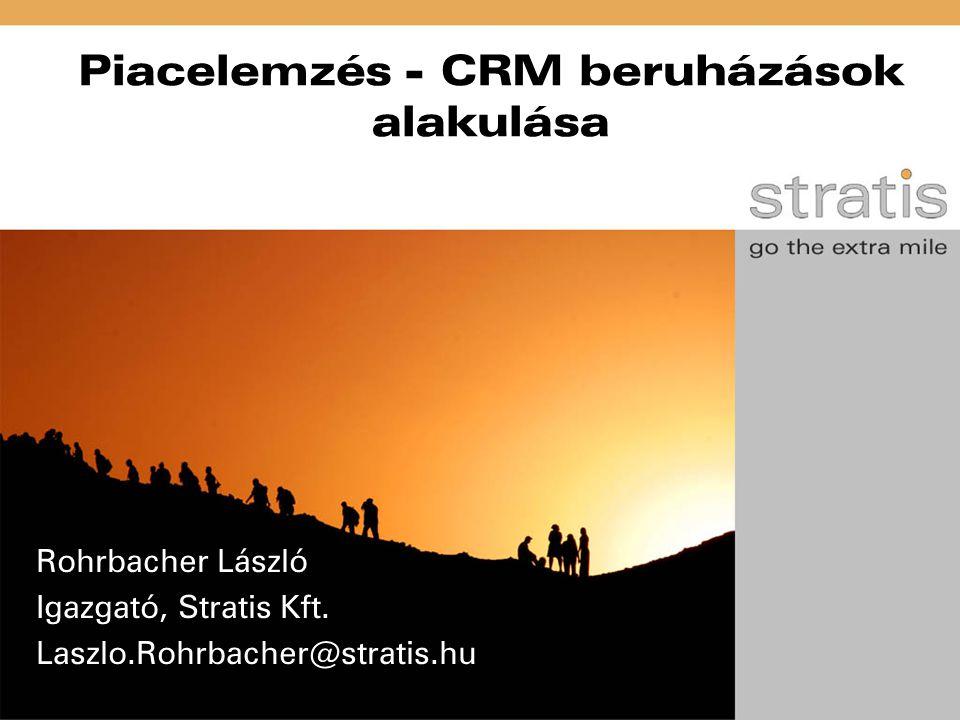 Piacelemzés - CRM beruházások alakulása