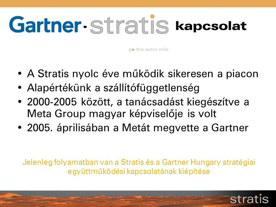 - kapcsolat A Stratis nyolc éve működik sikeresen a piacon