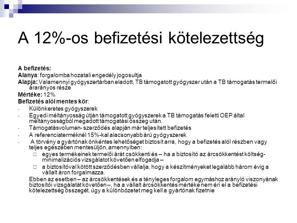 A 12%-os befizetési kötelezettség