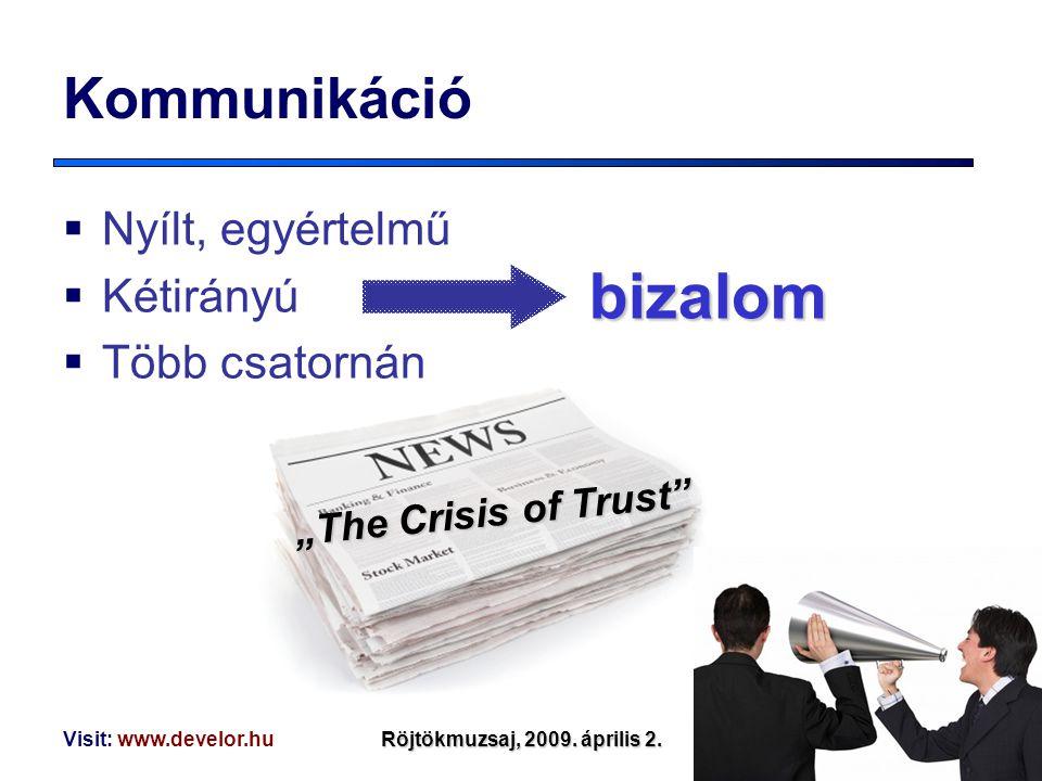 bizalom Kommunikáció Nyílt, egyértelmű Kétirányú Több csatornán