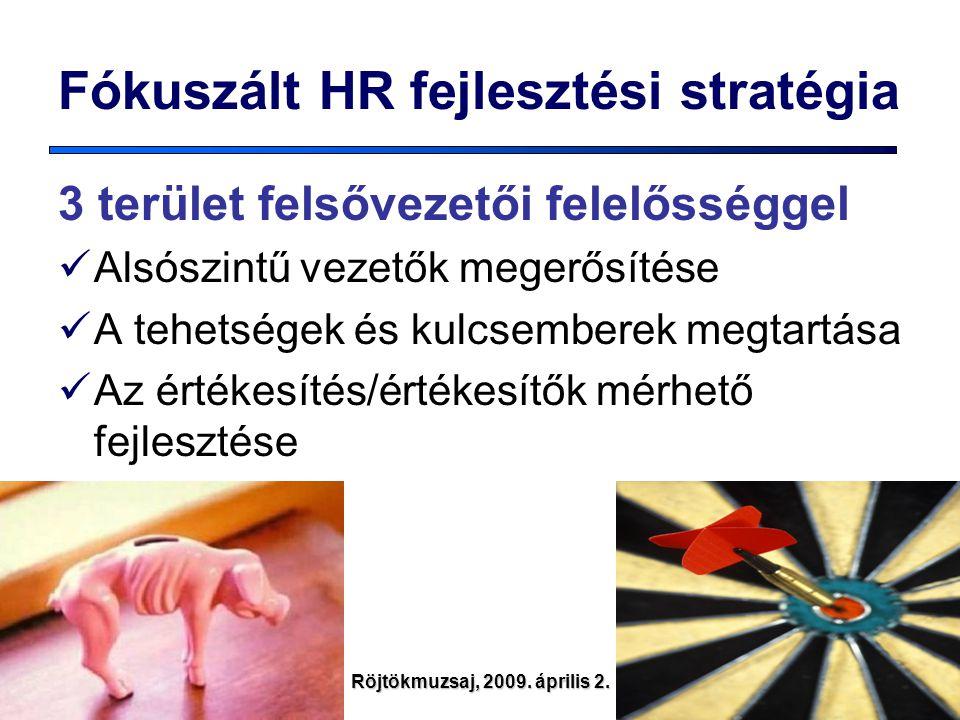Fókuszált HR fejlesztési stratégia