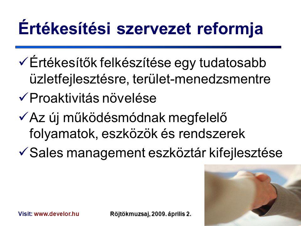 Értékesítési szervezet reformja