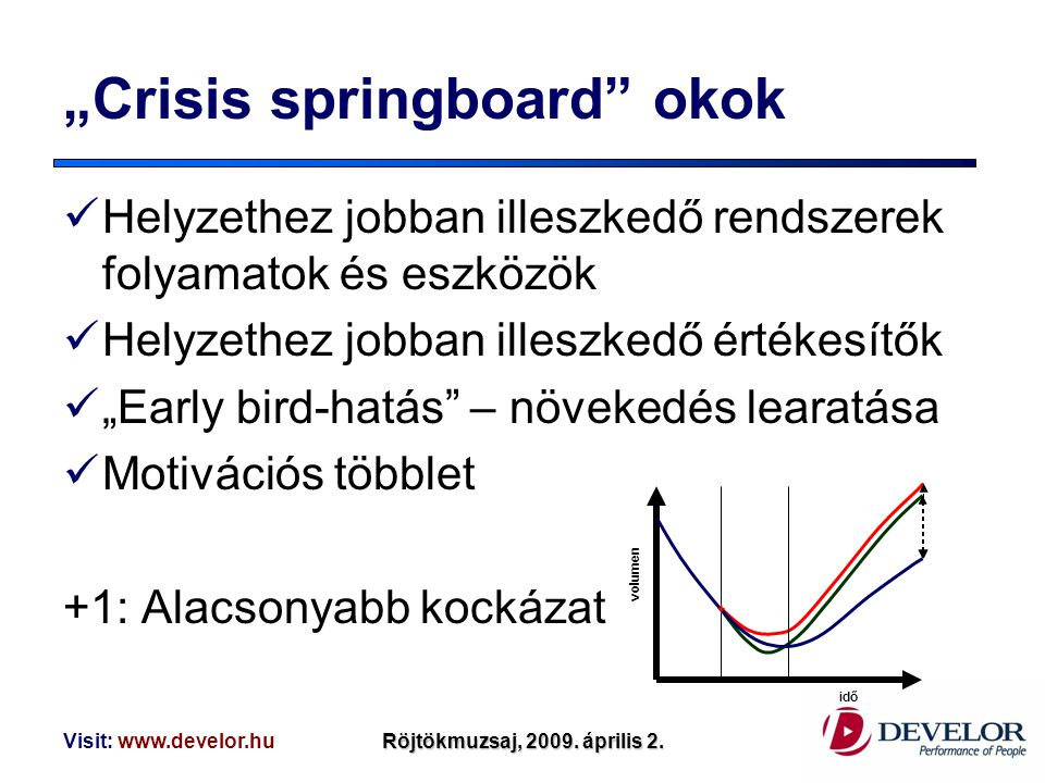 """Crisis springboard okok"