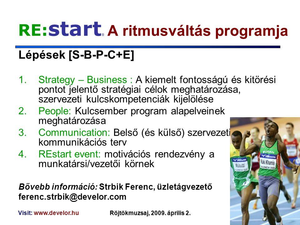 RE:start® A ritmusváltás programja