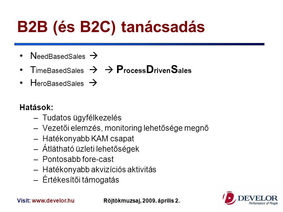 B2B (és B2C) tanácsadás NeedBasedSales 