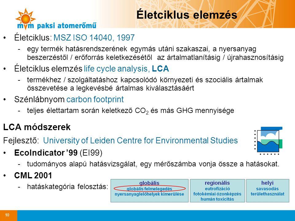 Életciklus elemzés LCA módszerek Életciklus: MSZ ISO 14040, 1997