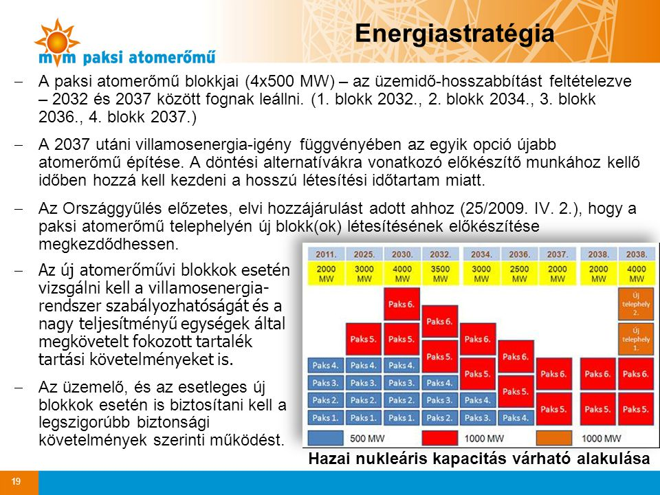 Energiastratégia