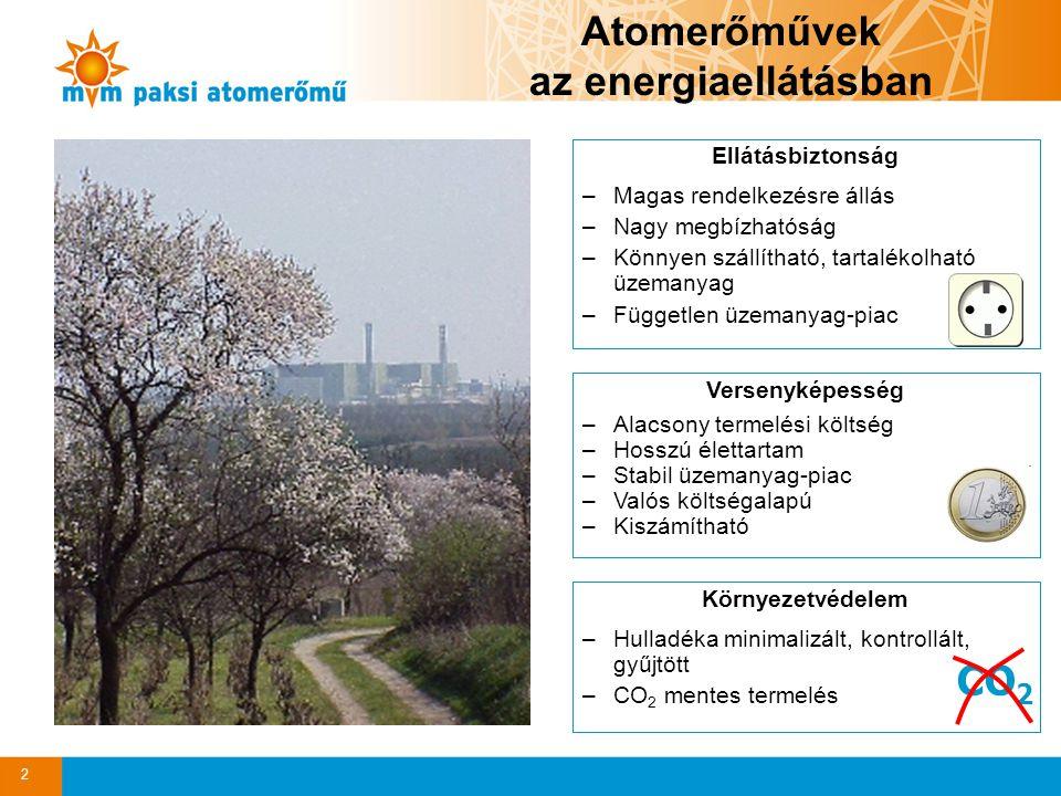Atomerőművek az energiaellátásban