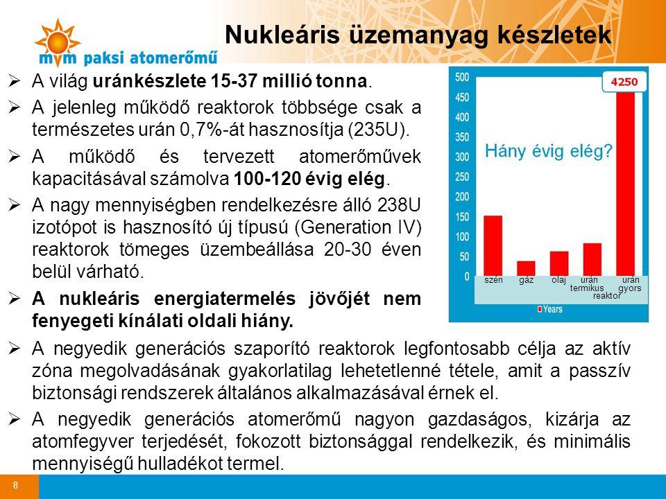 Nukleáris üzemanyag készletek