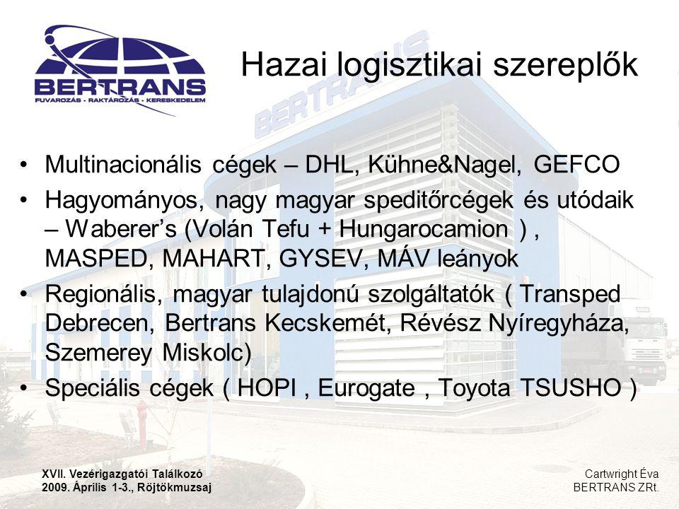 Hazai logisztikai szereplők