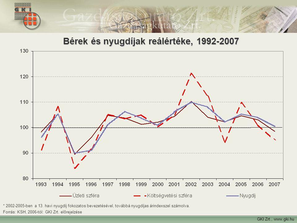 Bérek és nyugdíjak reálértéke, 1992-2007