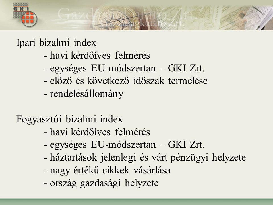 Ipari bizalmi index - havi kérdőíves felmérés. - egységes EU-módszertan – GKI Zrt. - előző és következő időszak termelése.