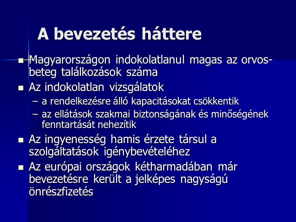 A bevezetés háttere Magyarországon indokolatlanul magas az orvos-beteg találkozások száma. Az indokolatlan vizsgálatok.