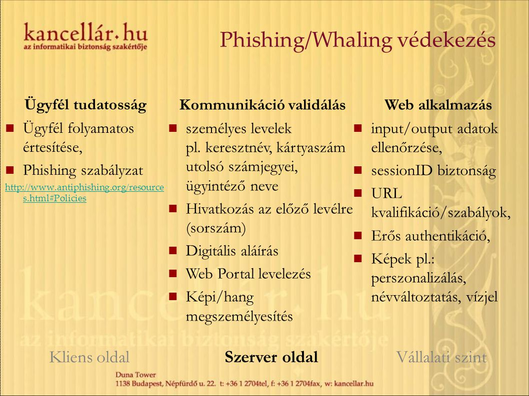 Phishing/Whaling védekezés