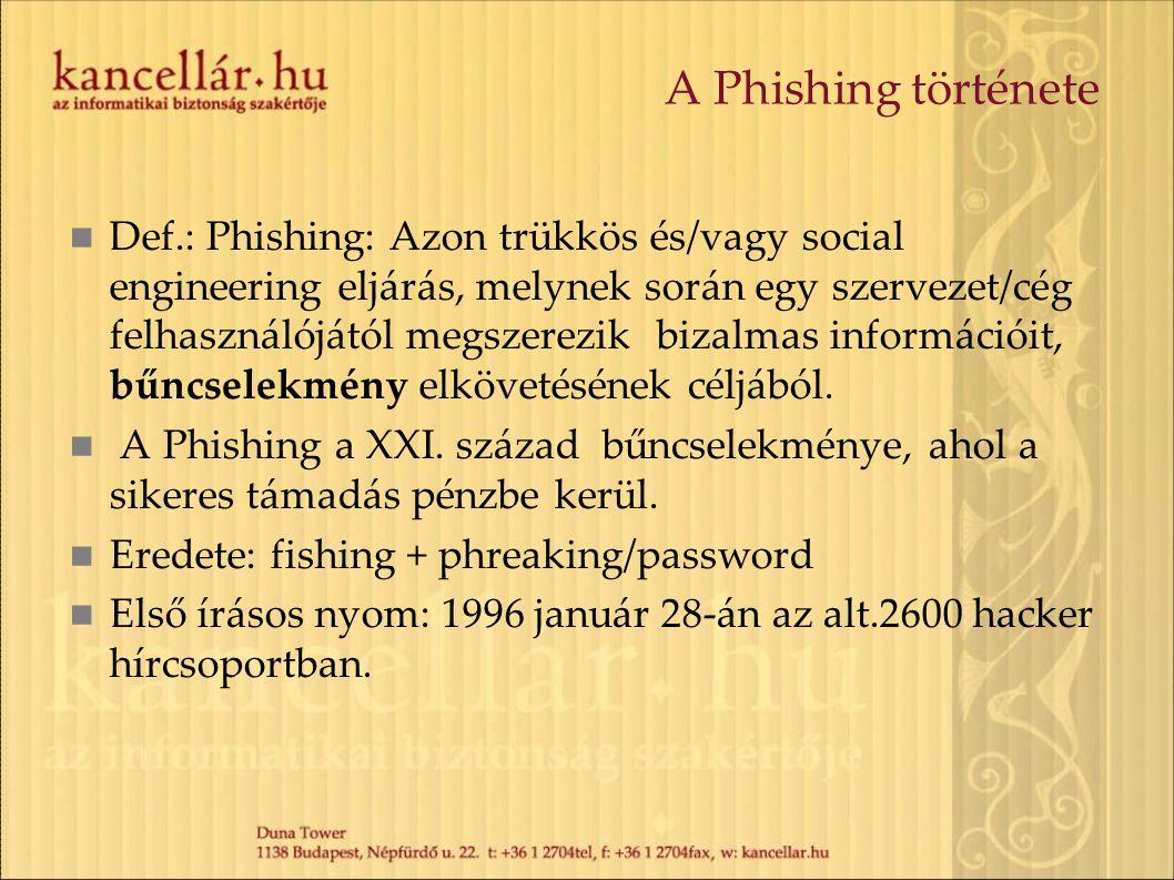 A Phishing története