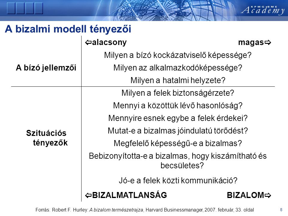 A bizalmi modell tényezői