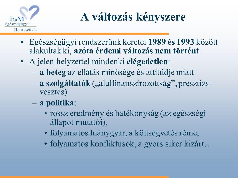 A változás kényszere Egészségügyi rendszerünk keretei 1989 és 1993 között alakultak ki, azóta érdemi változás nem történt.