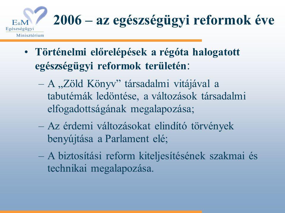 2006 – az egészségügyi reformok éve