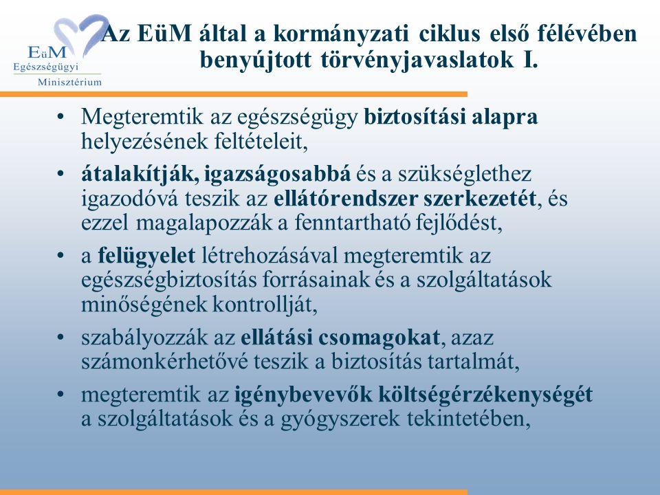 Az EüM által a kormányzati ciklus első félévében benyújtott törvényjavaslatok I.