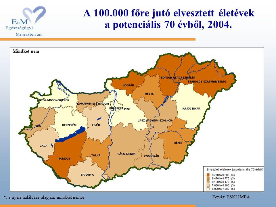 A 100.000 főre jutó elvesztett életévek a potenciális 70 évből, 2004.