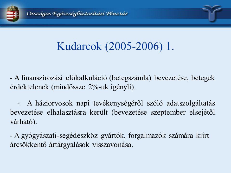 Kudarcok (2005-2006) 1. - A finanszírozási előkalkuláció (betegszámla) bevezetése, betegek érdektelenek (mindössze 2%-uk igényli).