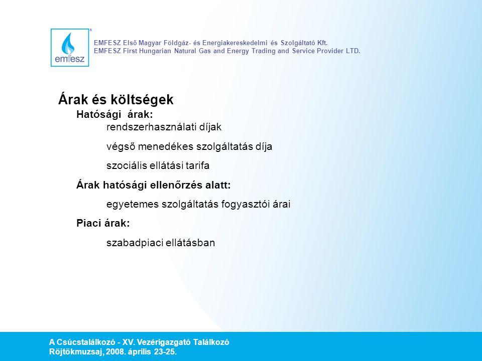 Árak és költségek Hatósági árak: rendszerhasználati díjak