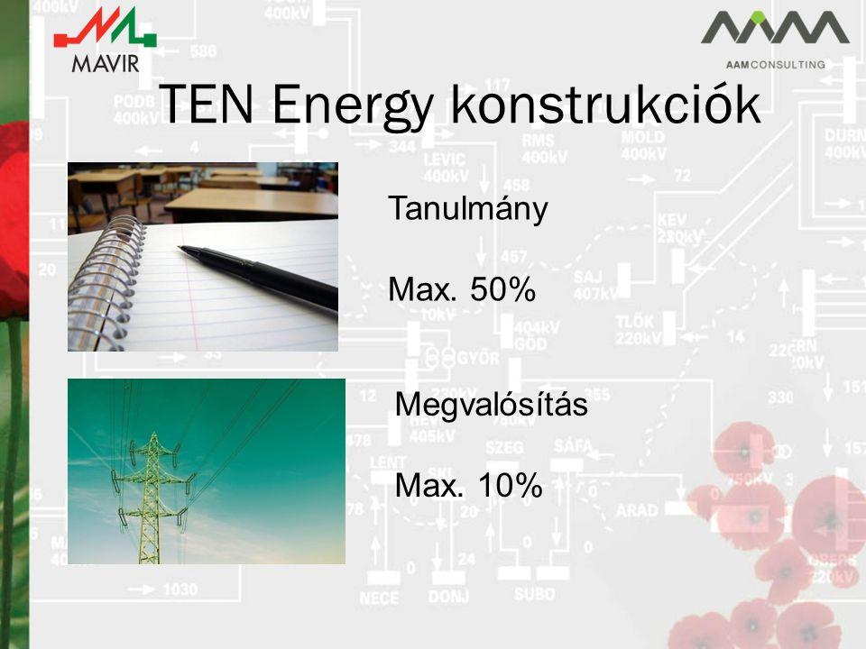 TEN Energy konstrukciók