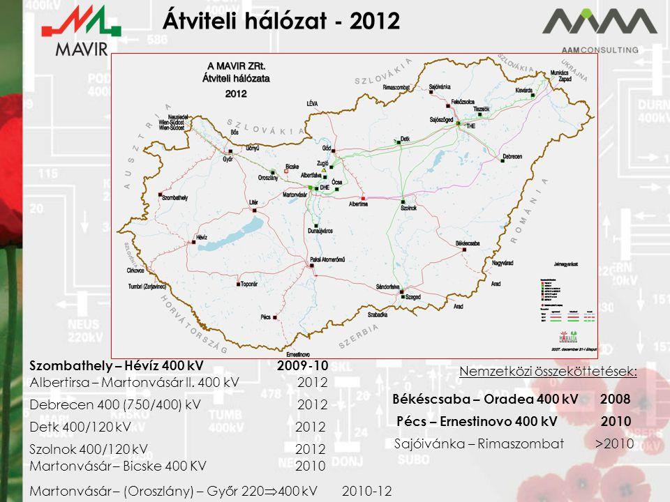 Átviteli hálózat - 2012 Szombathely – Hévíz 400 kV 2009-10