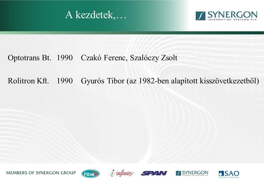 Synergon Group, Synergon Information Systems Plc. … a kezdeti sikerek…
