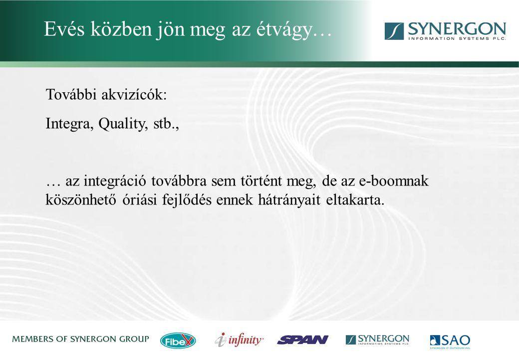 Synergon Group, Synergon Information Systems Plc. A növekedés mámora
