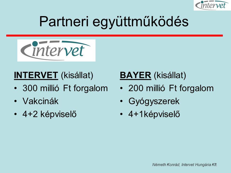 Partneri együttműködés
