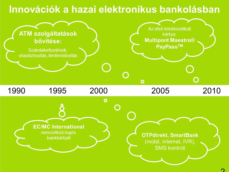 Innovációk a hazai elektronikus bankolásban