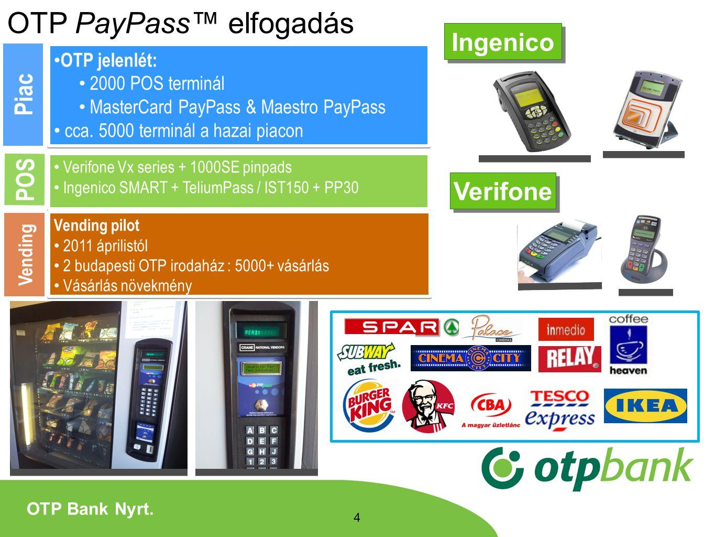 OTP PayPass™ elfogadás