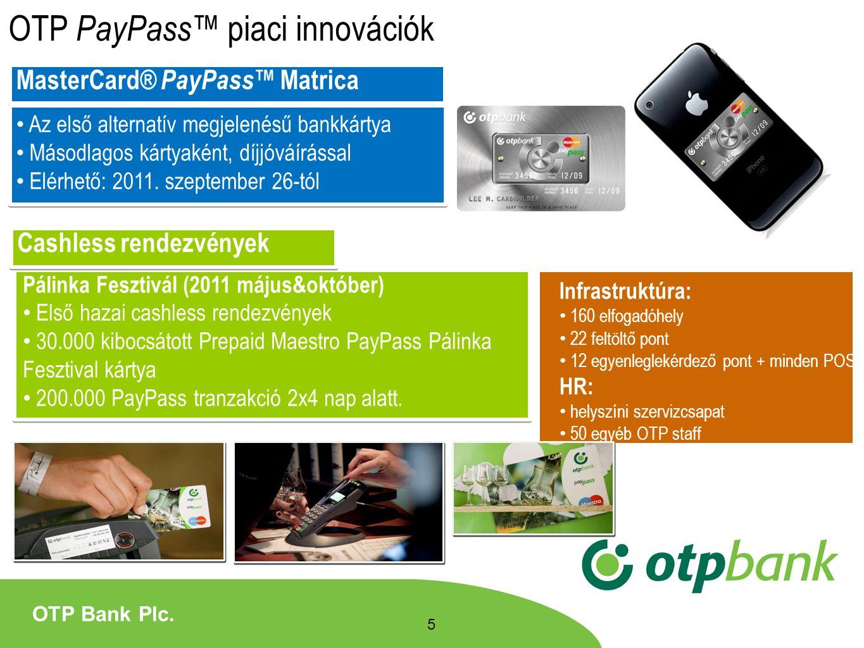 OTP PayPass™ piaci innovációk