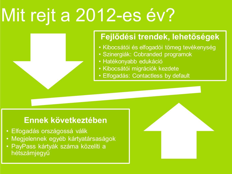 Fejlődési trendek, lehetőségek
