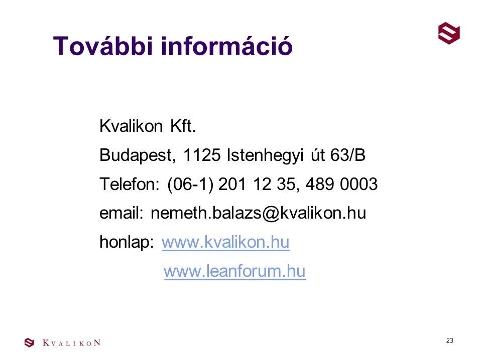 További információ Kvalikon Kft. Budapest, 1125 Istenhegyi út 63/B