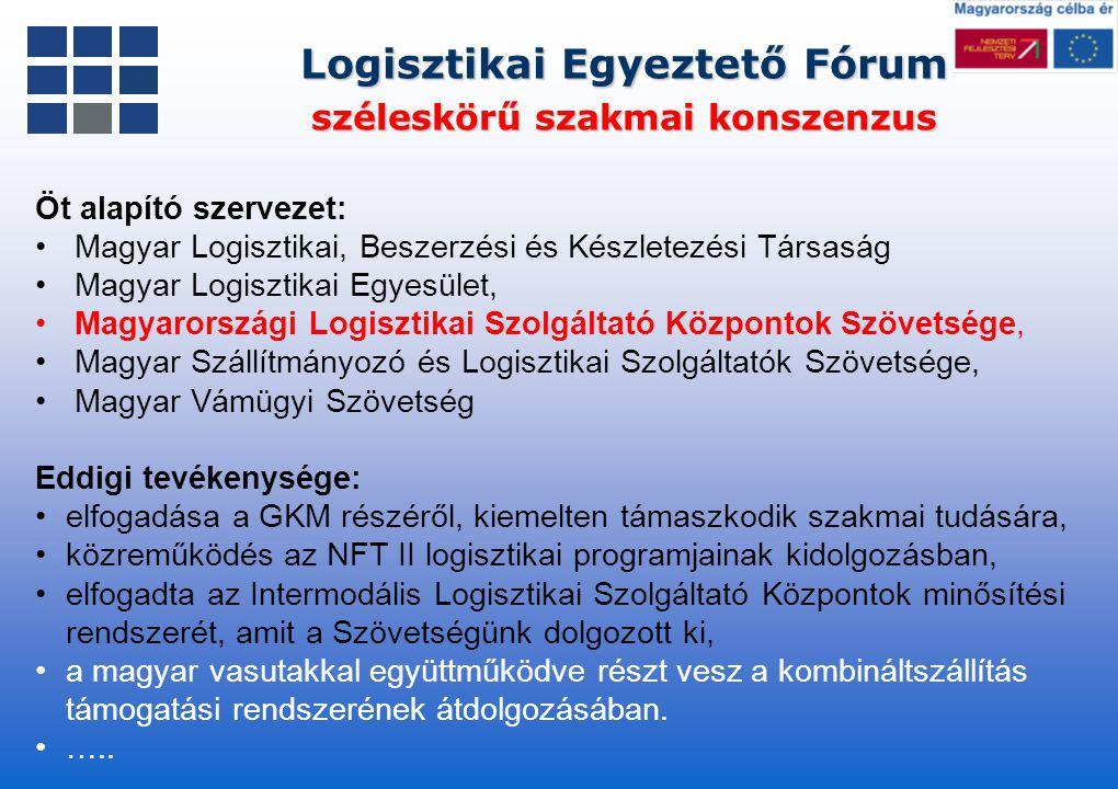 Logisztikai Egyeztető Fórum széleskörű szakmai konszenzus