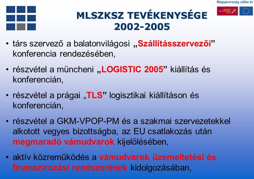 MLSZKSZ TEVÉKENYSÉGE 2002-2005